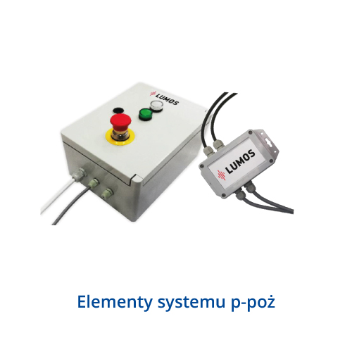 Elementy systemy ppoż